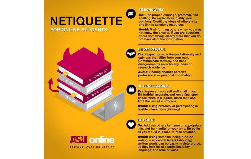 Netiquette image from ASU online that shows 4 main principles for engaging online.